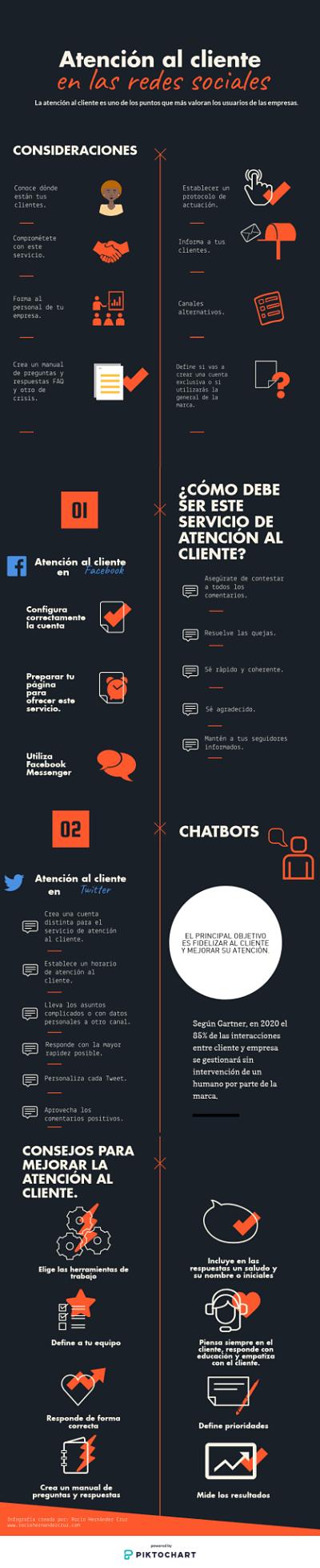 infografia-atencion-al-cliente-en-redes-sociales