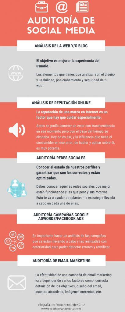 infografia-auditoria-social-media-rocio-hernandez-cruz