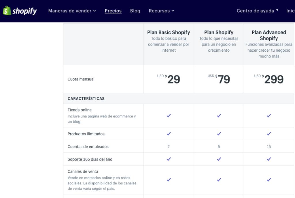 estrategia-de-eleccion-de-precios-shopify