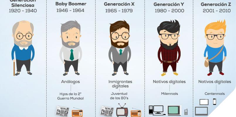 generaciones-digitales