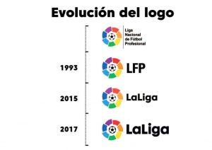 rebranding-laliga
